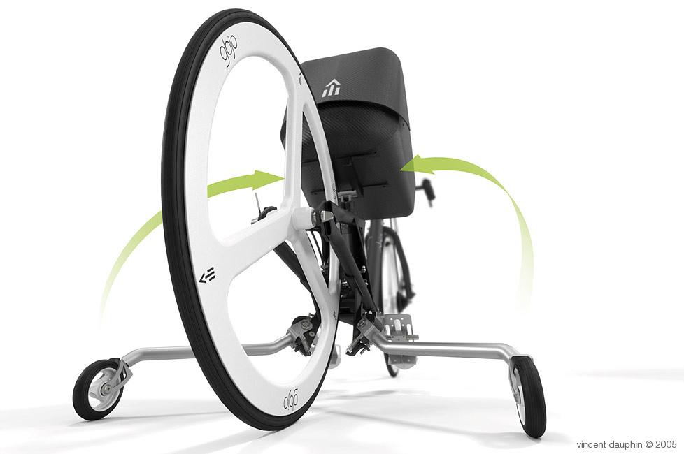 GBJo vélo paraplégiques cinématique